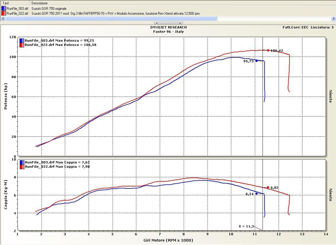 4x BOSCH Candele Per VW Bora 2.0 scelta 3//3 APK AQY AZH 115bhp